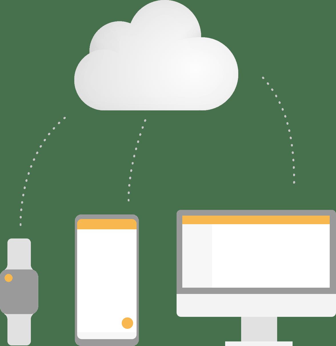 Erhalte automatische Backups deiner Daten